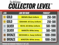 NFL 37 Collector Level/Chase
