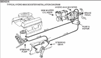 Bosch Hydro-Max Components and Hose Diagram