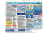 Boating Guide Quick Reference Card -Davis Instruments