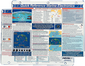 Electronic Navigation/Communication Quick Reference Card -Davis Instruments