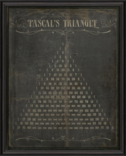 Pascals Triangle Framed Wall Art