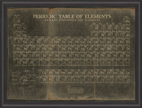 District17 periodic table of elements framed wall art framed art periodic table of elements framed wall art urtaz Choice Image