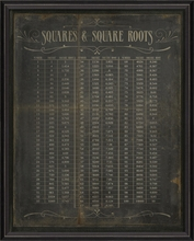 Squares and Square Roots Framed Wall Art