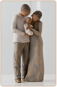 Willow Tree Figurine Collection