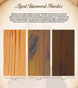 Barnwood Options