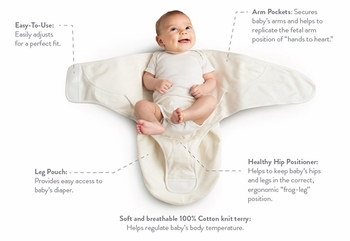 Ergo Baby Sleep Tight Swaddler