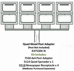 Quadruple Locking Curbside Wood Post Adapters with Newspaper Receptacles (Mailboxes purchased separately - Post not Included)