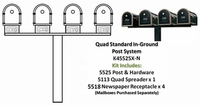 Quad Standard In-Ground Post System with Newspaper Receptacles (Mailboxes Purchased Separately)