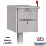 Post Mounted Locking Mailboxes