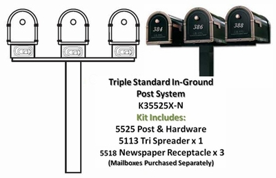 Triple Standard In-Ground Post System with Newspaper Receptacles (Mailboxes Purchased Separately)