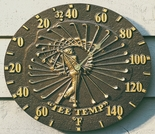 Golfer Thermometer