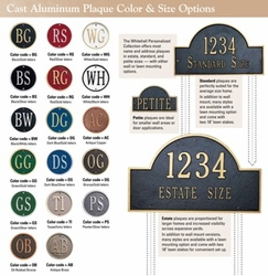Estate Sized ARCH MARKER Wall Plaque EXTENSION - (1 Line)