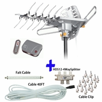 antenna selection guide This antenna reference guide explains issues and concerns it is important to understand how to maximize radio coverage with the appropriate antenna selection.
