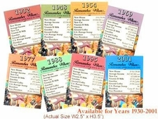 Party Favors for Any Year for an Anniversary or a Birthday
