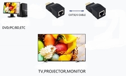 WolfPack™ 4K HDMI Extender Over CAT5 to 25 feet - <i>The PUNY</i>