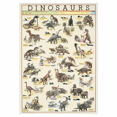 Art 4 Kids Dinosaurs Wall Art