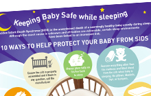 Baby Safety: Keeping Your Baby Safe From SIDS While Sleeping