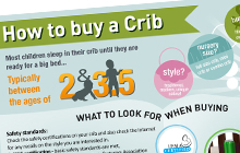The Crib Buyer's Guide: What to Look for When Buying a Crib
