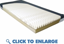 Therapeutic 5 Zone Support Mattress Replacement for hospital beds