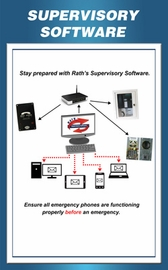 Supervisory Software