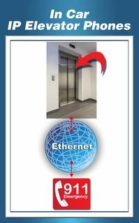 In Car IP Elevator Phones