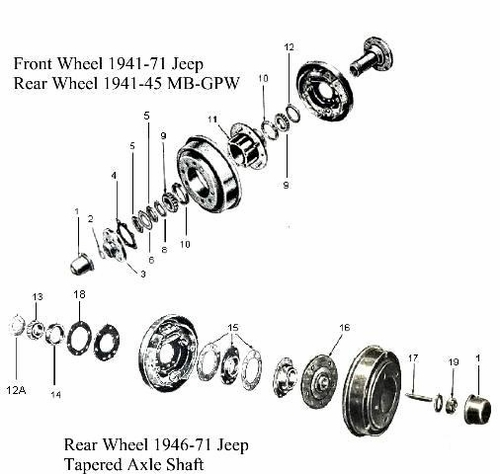 Forward Control FC150 Wheel Parts