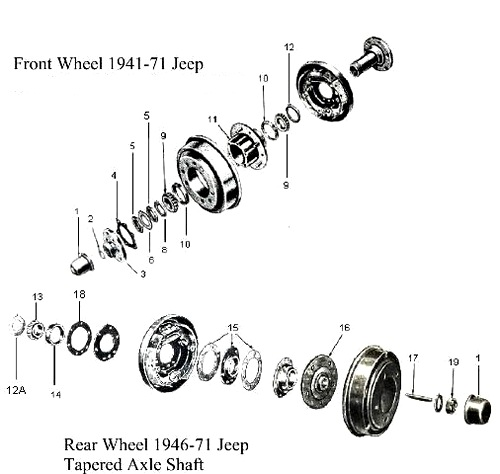Truck & Wagon Wheel Parts