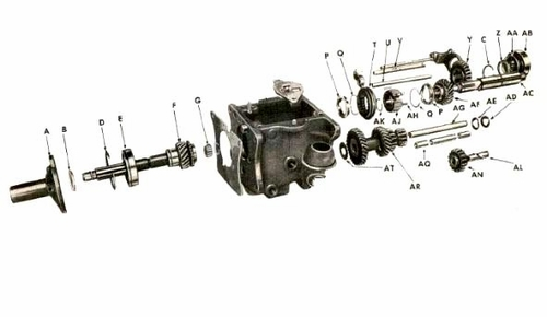 Willys MB & Ford GPW T-84 Transmission Parts