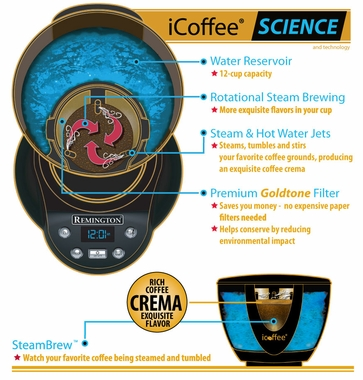 iCoffee Coffeemaker with SteamBrew Technology