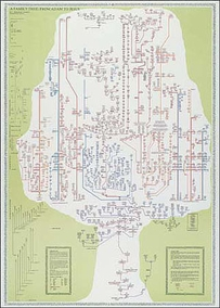Family Tree Adam to Jesus - Lineage Poster - FREE SHIPPING
