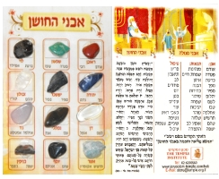 The Breastplate Stones Pocket Postcard in Hebrew.