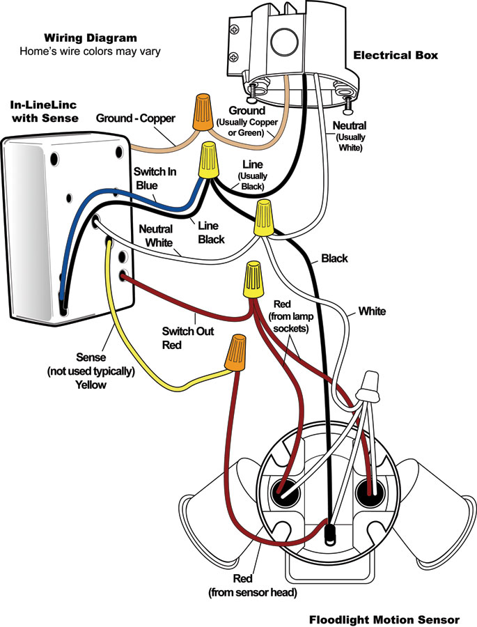 in-linelinc relay - insteon motion sensor floodlight kit ... wiring diagram for tail lights on 1970 chevelle #8