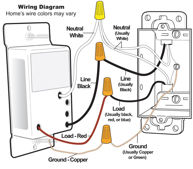 wiring diagram for dimmer switchlinc dimmer - insteon remote control dimmer (dual ... wiring diagram for dimmer switch single pole free download #1