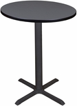 Cain 30'' Round Laminate Cafe Table with PVC Edge - Gray [TCB30RNDGY-FS-REG]