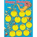 Dr. Seuss If I Ran the Circus Birthday Chart Poster