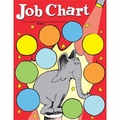 Dr. Seuss If I Ran the Circus Job Chart Poster
