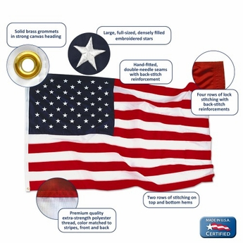 Heavy Duty Residential / Commercial US Flag Set