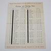 Lot 453 - 1960 Masters Pairing Sheet - Palmer's Second Green Jacket