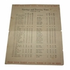 Lot 40 - 1948 Masters Sunday Pairing Sheet-Bobby Jones' Last Round In The Masters
