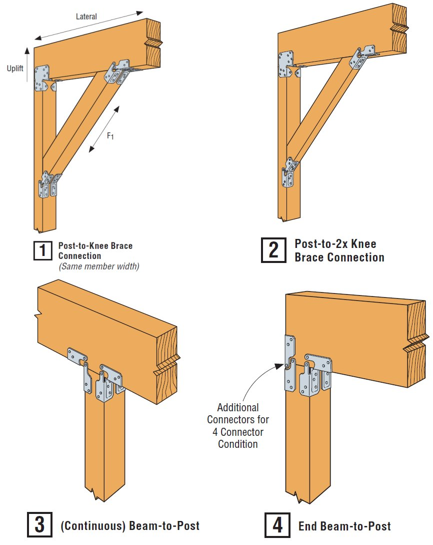 strong tie Build your own diy workbench in just a few hours with the simpson strong-tie workbench kit tutorial by jen woodhouse from the house of wood.