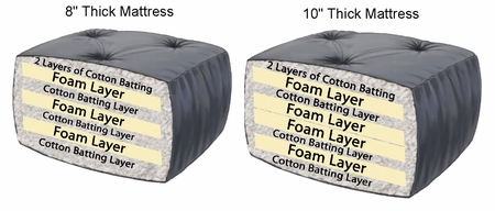 Dynasty  Futon Mattress
