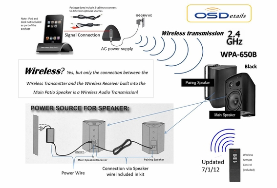 Wireless Outdoor Speakers Patio Pair OSD Audio WPA-650