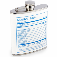Nutrition Facts Drinking Flask