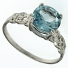 2.34ctw Sky Topaz and Diamond RIng in Sterling Silver