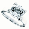 3.91ctw White Topaz Ring in Sterling Silver