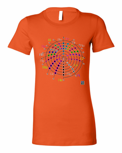 """Periodic Table Circular""� - for Women"