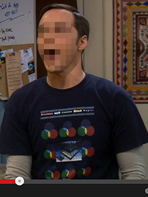 """SHELDON"" T WORN ON S7 FINALE:  ""Screens and Lenses Work Magic.""� - for Men"
