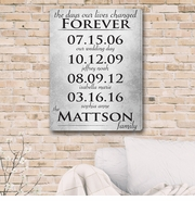 The Days Our Lives Changed Canvas Print