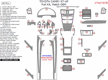 Fiat Grande Punto Interior Fuse Box likewise 2009 Nissan Altima Qr25de Engine  partment Diagram together with Citroen C2 Fuse Box Cigarette Lighter together with Where Is The Fuse Box On A 2012 Ford Focus additionally 2013 04 01 archive. on fiat punto fuse box diagram 2009