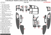 Monte Carlo Dash Trim Kits